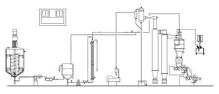 Drying plant drawing