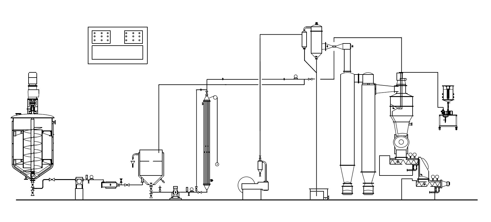 Drying plant diagram - Soap factory